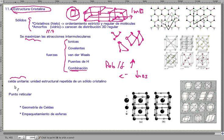 Estructura Cristalina // QB228