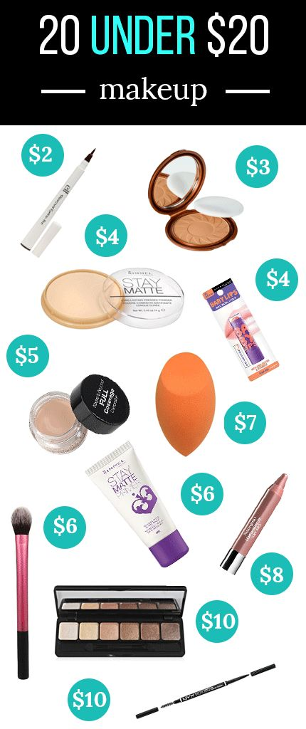 20 Under $20: The Best Cheap Makeup Products