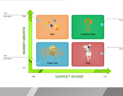 a new approach to portfolio matrix Placing products in the bcg matrix results in 4 categories in a portfolio of a having a one-size-fits-all-approach to compare with the bcg matrix.