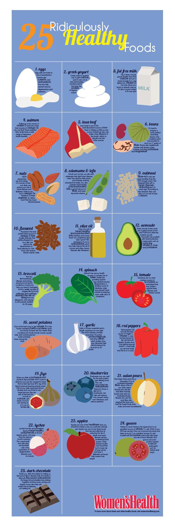 25-ridiculously-healthy-foods.png 613×1,836 pixels
