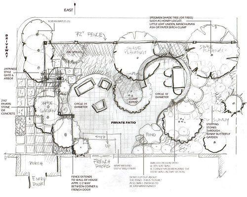 Garden Design Plans contemporary garden design plans on decorating