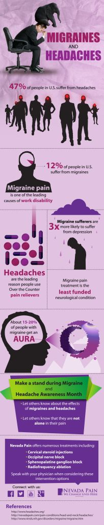 #migraines & #headaches #infographic