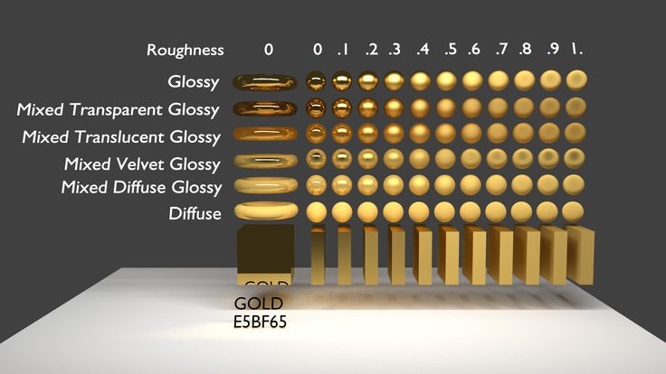 Gold Materials - Blender 3D: Noob to Pro/Every Material Known to Man/Gold - Wikibooks, open books for an open world
