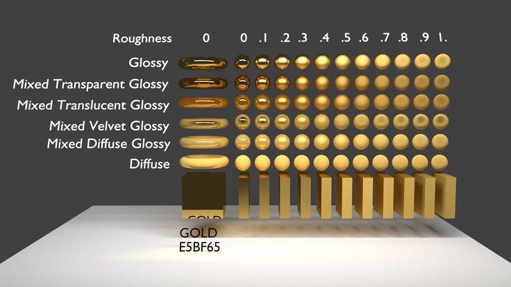 Material Gold settings array in Blender 3D 2.62 by yodamon
