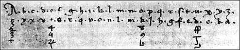 [Simeone   de Crema's cipher key, Mantua 1401]
