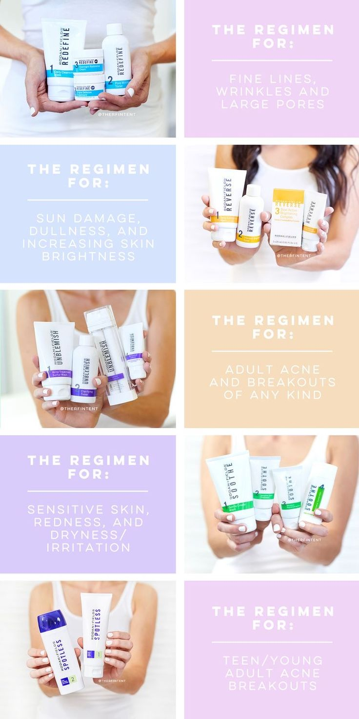 Get your personalized skincare routine, and stop guessing