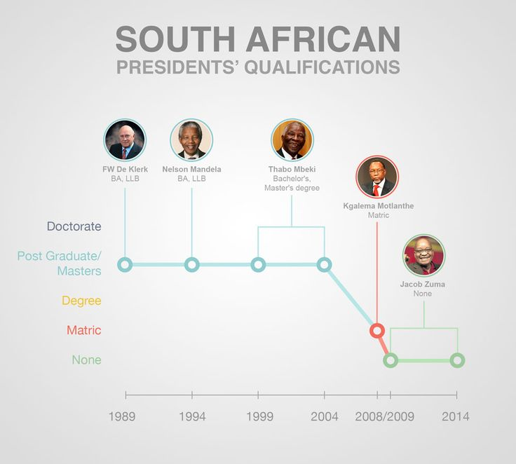 Thought I'd post it under funnies, as this is a flipping joke.  #sapresidents