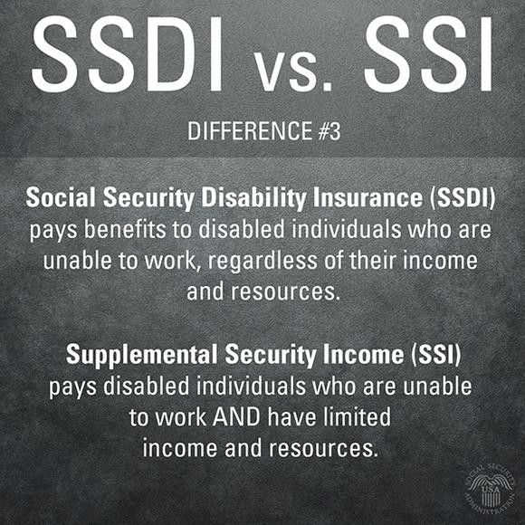 Best Social Security  Benefits Programs Images On