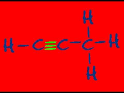 ORGANIC CHEMISTRY - Chemistry Music Video 29:   It's A Family Thing