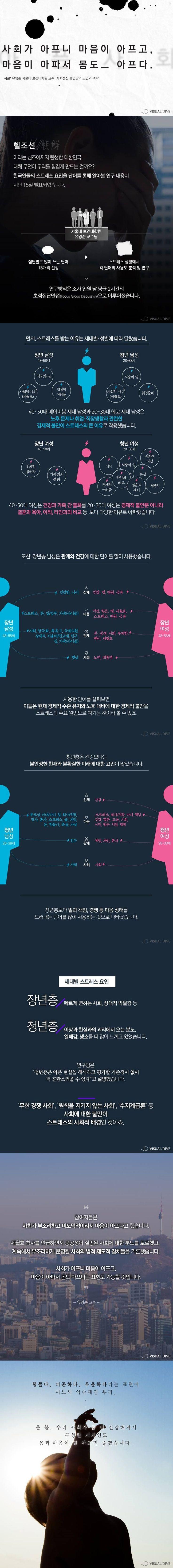 부조리한 사회가 '아픈 사람들' 낳다…한국인이 앓고 있는 스트레스 [카드뉴스] #stress / #cardnews ⓒ 비주얼다이브 무단 복사·전재·재배포 금지
