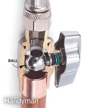 Best Photo Gallery For Website Choose ball type valves when replacing toilet or sink shutoff valves