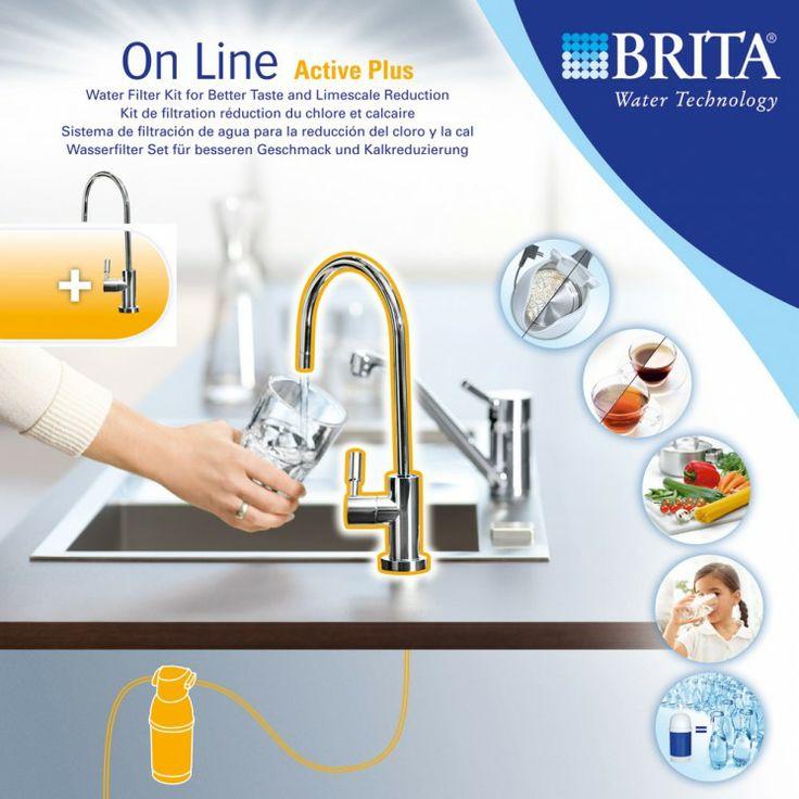 Σύστημα φιλτραρίσματος νερού Brita On Line Active Plus