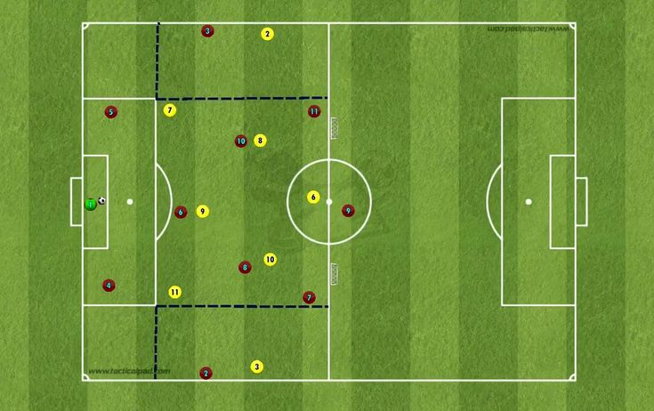 Football theory on twitter pressing tactical situation