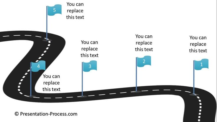 Powerpoint Roadmap Template  Ppt