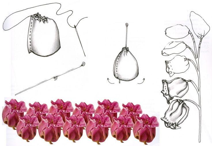 цветы колокольчики из лент