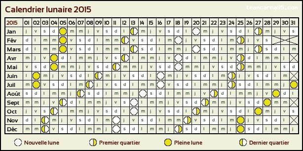 Le Forum Ésotérique :: Calendrier lunaire 2014 et 2015