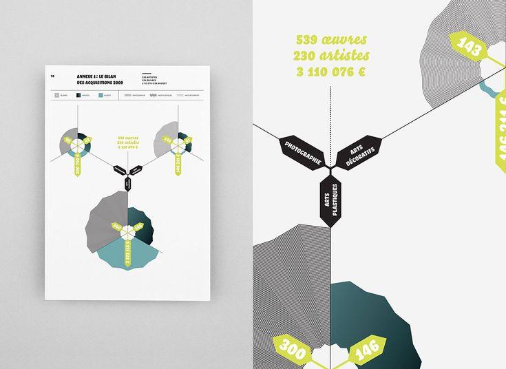 Graphic design studio in Paris   Page Projet   Les Graphiquants