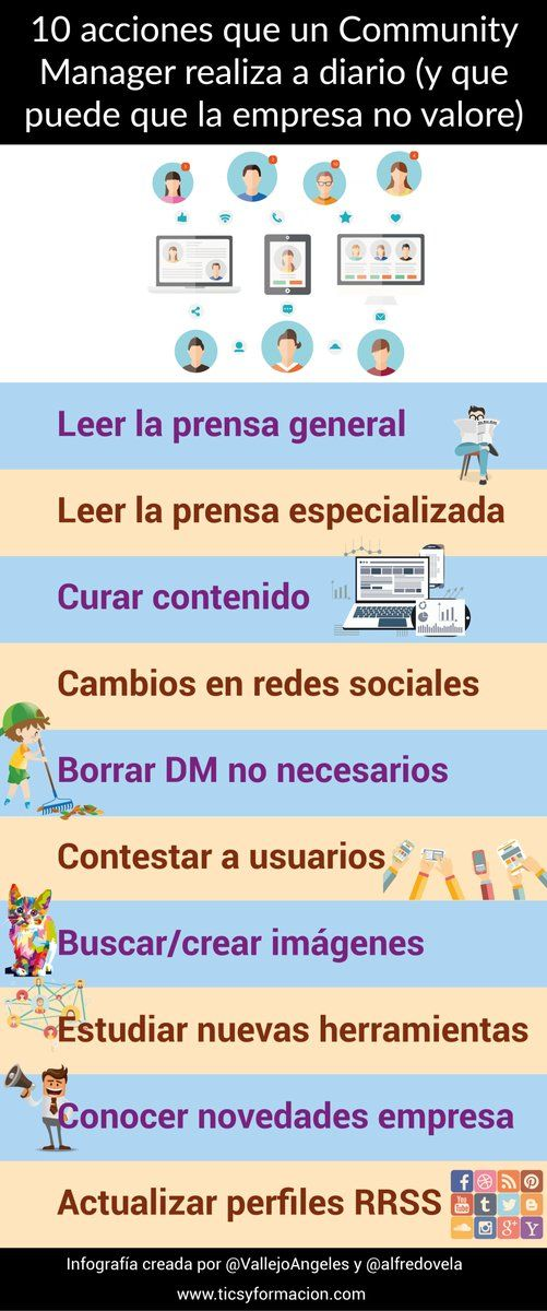10 acciones no valoradas por Community Managers