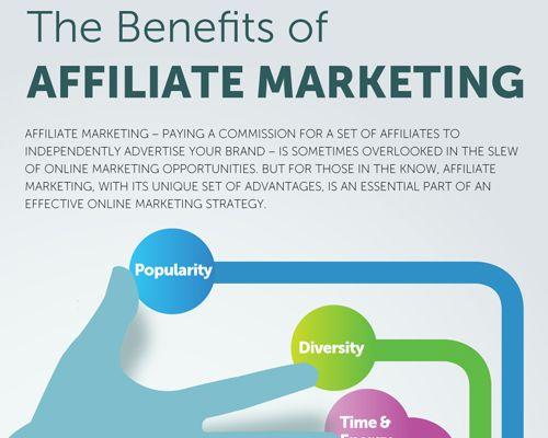 Affiliate Marketing vs PPC : Benefit of Affiliate Marketing