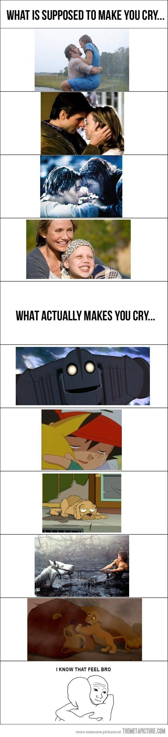What actually makes you cry…