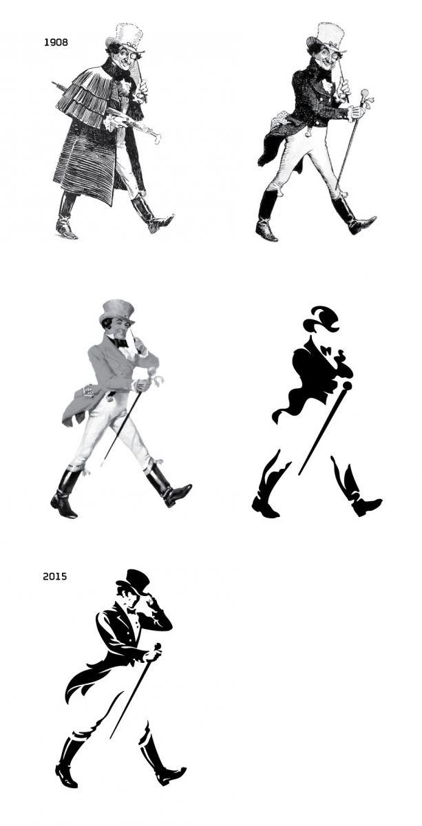 johnnie_walker-evolucion_logo.jpg #johnniewalker #logo #logodesign