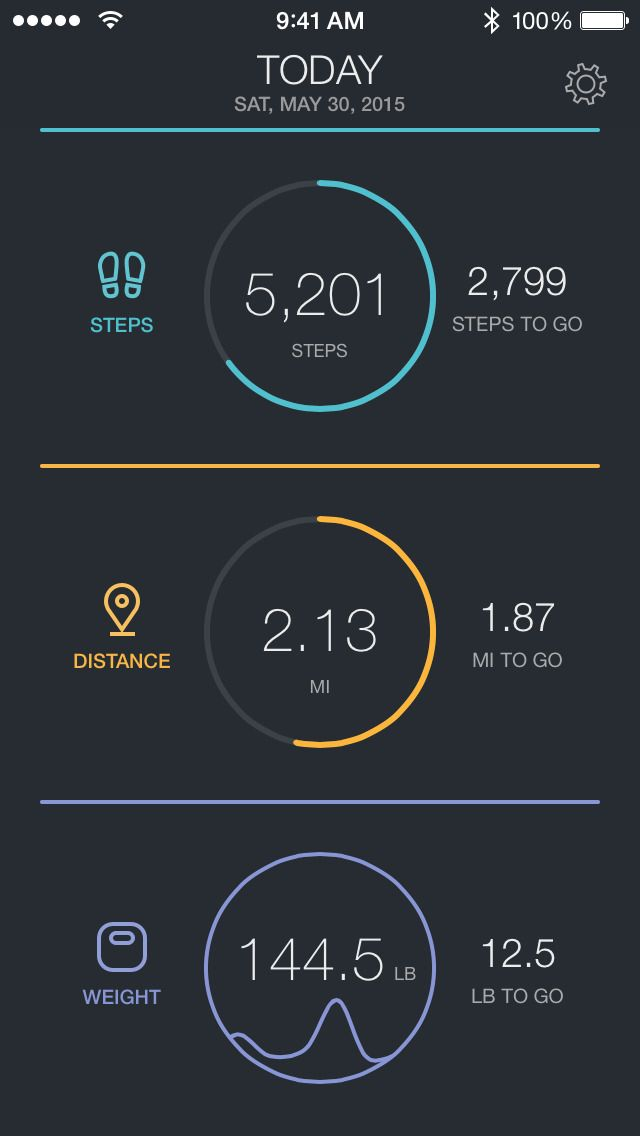 App Shopper: FitPort - Fitness Dashboard for Apple Health app (Healthcare & Fitness)