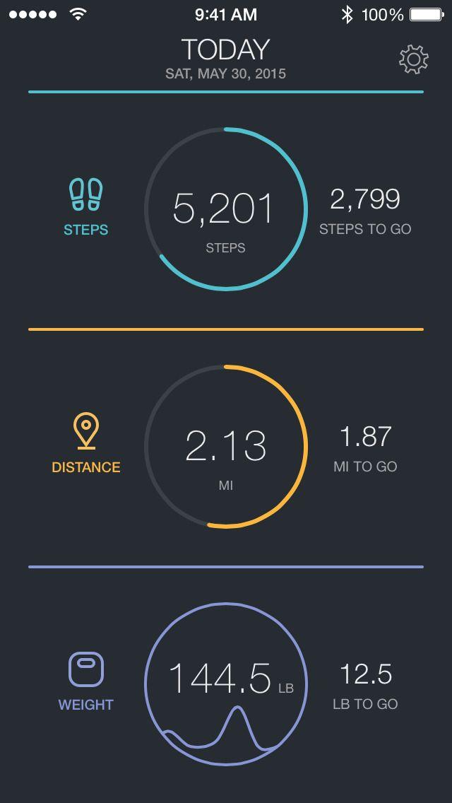 App Shopper: FitPort - Your Fitness Dashboard (Healthcare & Fitness)