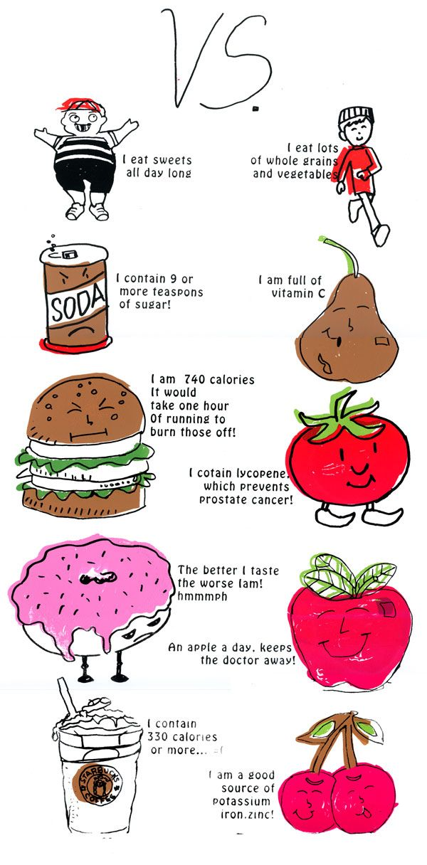 essay on junk food vs healthy food We know the disadvantages of junk food but then also prefer it over healthy food why do we do so learn more about ill effects of junk food on.