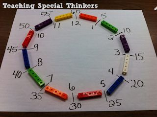 Such a smart way to help kids see that there are 5 minutes between each number on the clock. Great telling time activity.: