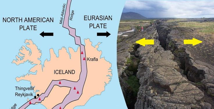 Iceland's position on the boundary between the Eurasian and North American tectonic plates means it's 'slowly being split apart.' An imag...