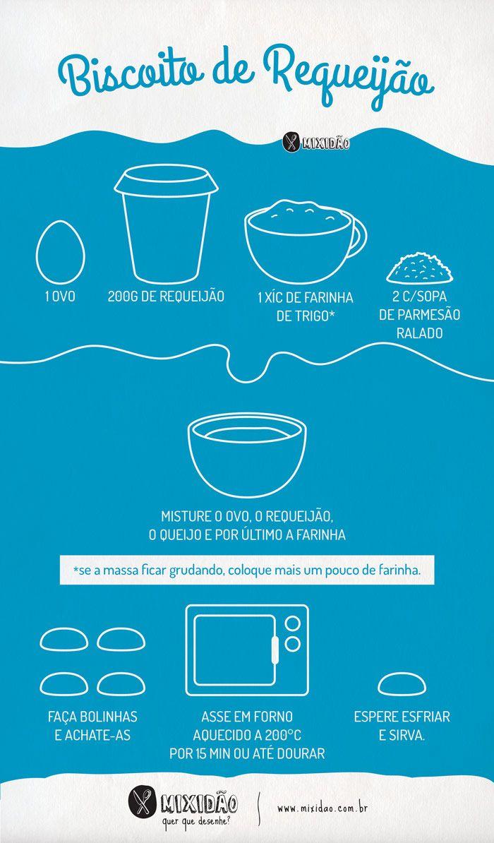Receita ilustrada de Biscoito de Requeijão com 4 ingredientes, muito fácil e rápido de preparar. Ingredientes: Requeijão, farinha de trigo, ovo e queijo parmesão.
