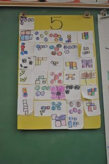 each student draws their own representation of the number