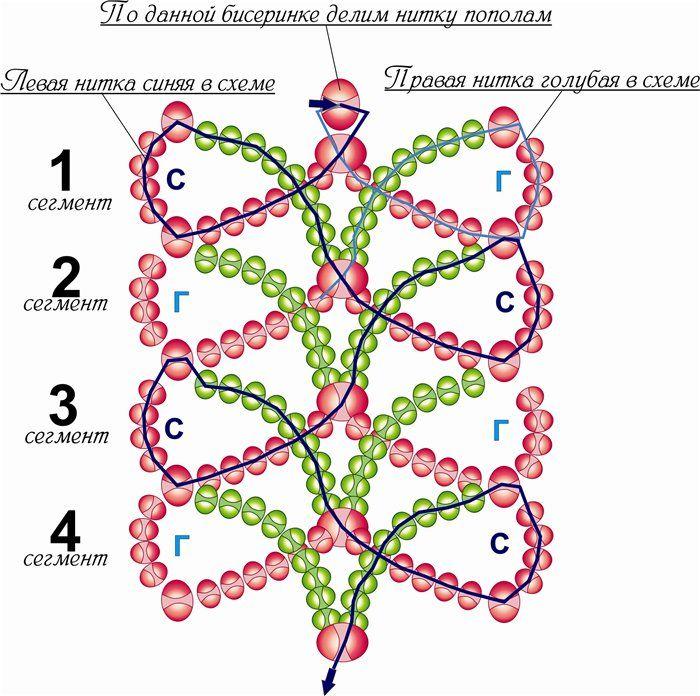 Антавианское плетение