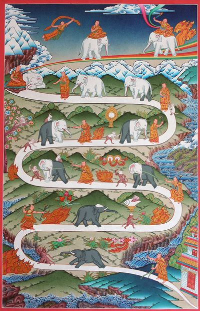 Beginning at the start of the path, the diagram shows a monk chasing, binding, leading and subduing an elephant whose color progresses from black to white. The monkey represents distraction....