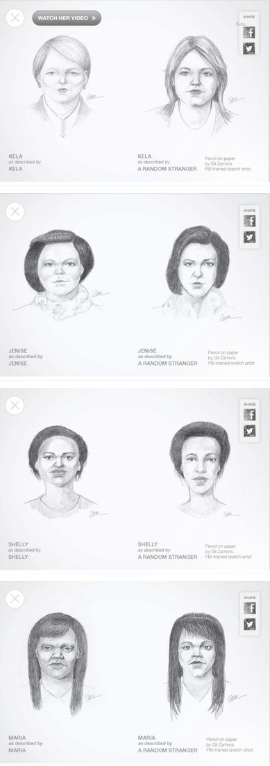Reality vs. perception… Dove | Real Beauty Sketches. Sketches featured in the campaign. You are more beautiful than you think.