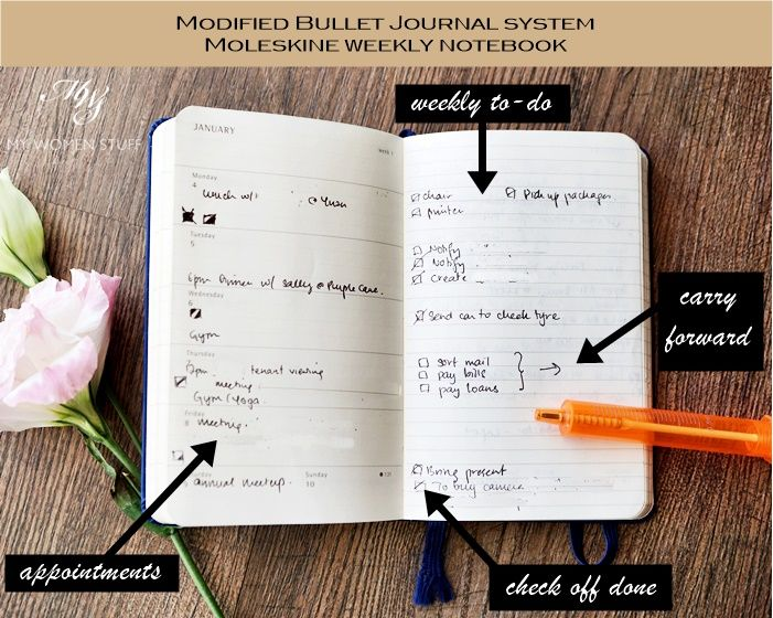 How to use a simple Bullet Journal system in a Moleskine Weekly Notebook http://www.mywomenstuff.com/2016/01/simple-modified-bullet-journal-planner-system-that-works/
