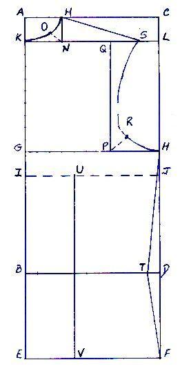 Patrón básico y transformaciones           El trazado de patrón base para corpiño sin pinzas  o trazado para blusas y camisas , descrip...