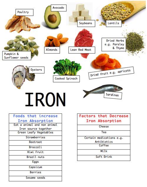 Spanish Foods In Spanish List