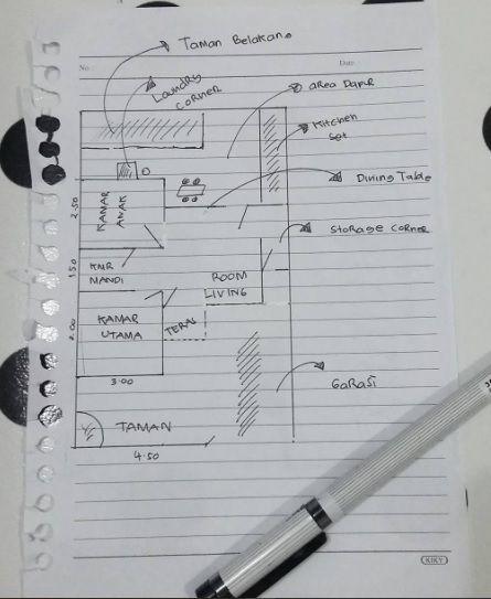 Sketsa layout rumah tipe 36 milik Kanya