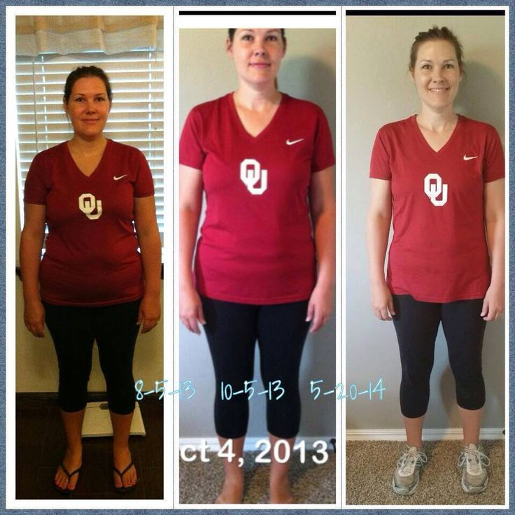 Arbonne's Clean Eating Results