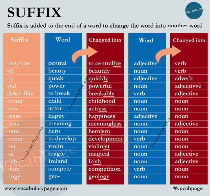 Best Way to Learn English Grammar - Home | Facebook