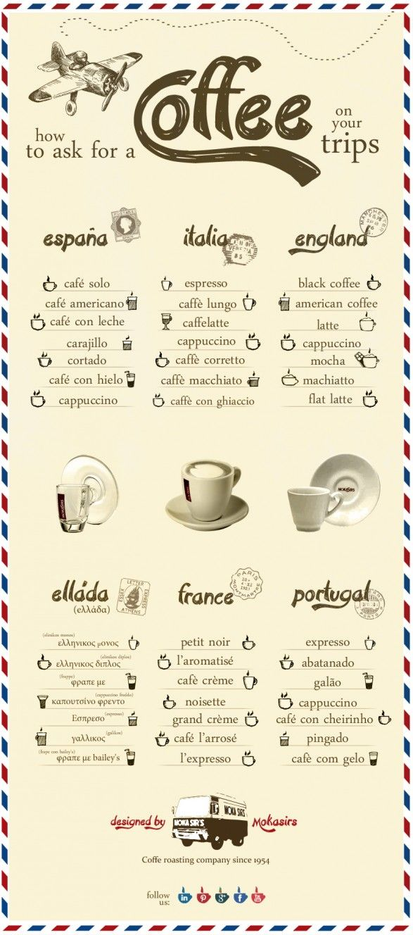 How to ask for a coffee on your trips » It's good to know the important questions! ;)