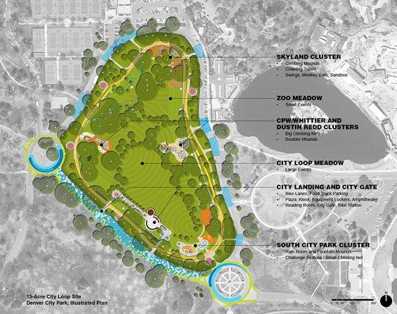 Denver City Park City Loop   Denver USA   PORT #conceptual