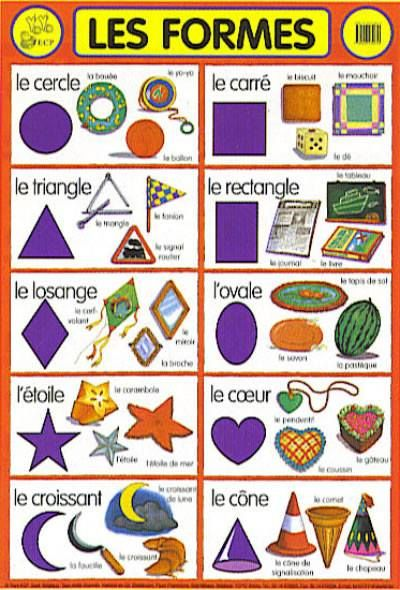 Les formes. French shapes infographic.