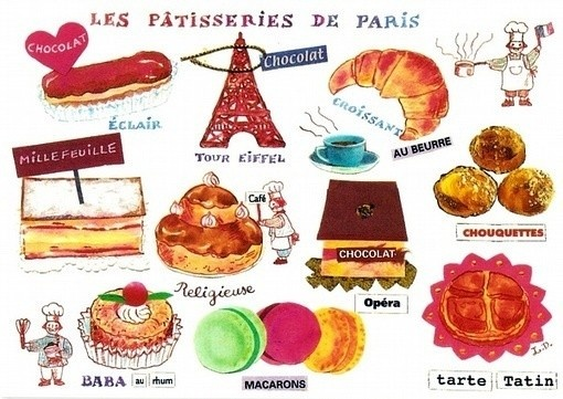 https://s-media-cache-ak0.pinimg.com/736x/6c/e5/7a/6ce57a99670f9ad1ff92de57ef7f4453--french-food-in-french.jpg