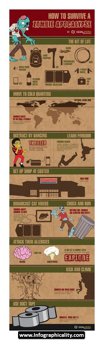 1000+ images about Infographic on Pinterest   Studying, The social ...