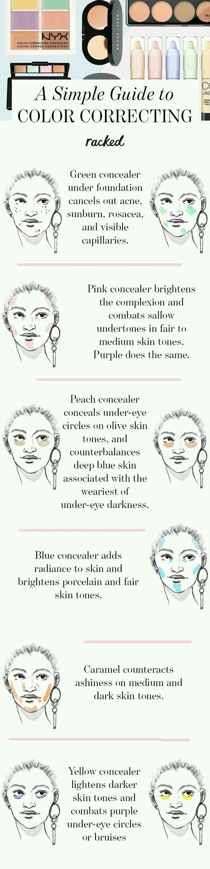 Color correcting makeup tips