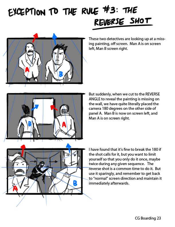 189 best STORYBOARDS images on Pinterest Draw, Drawings and - what is storyboard