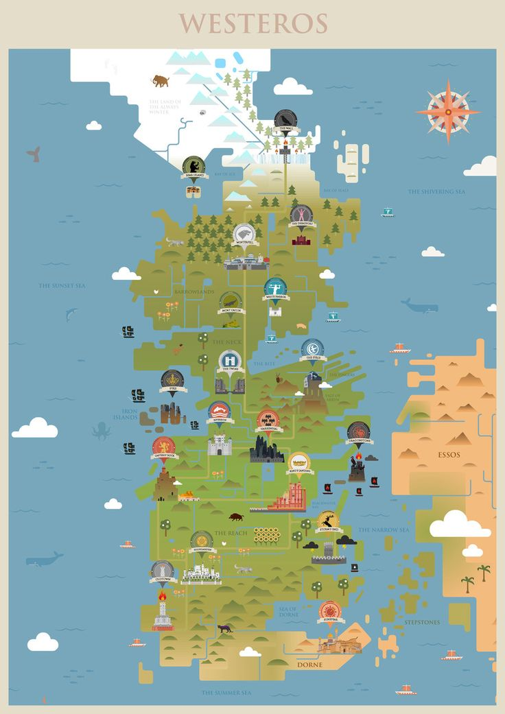 Game of Thrones - Westeros Interactive map by ~sanjota on deviantART