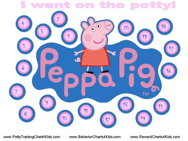 Peppa Pig Potty Training Chart